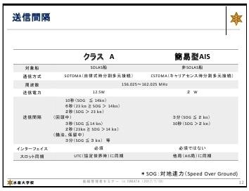 20170710_内航事業者向け.pdf_page_03 03