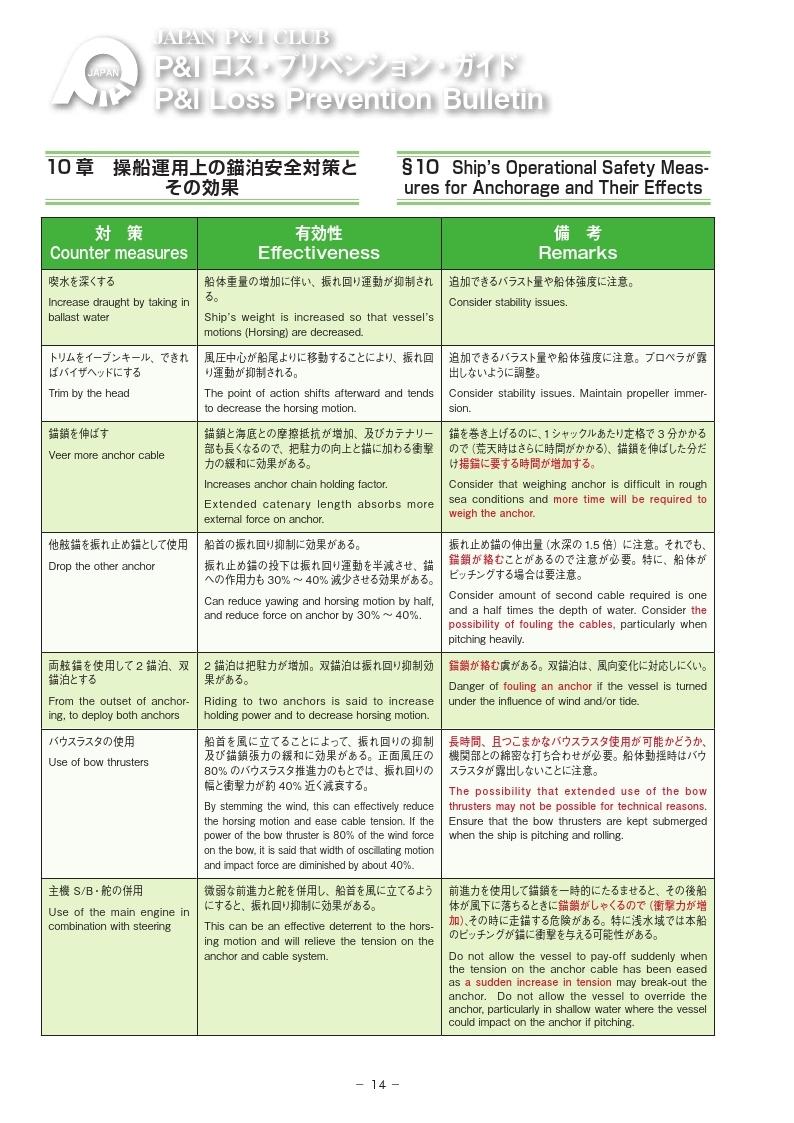 ロスプリベンションガイド-Vol.25-Full.pdf_page_14