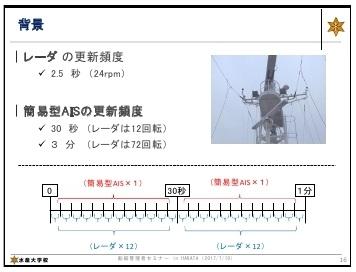 20170710_内航事業者向け.pdf_page_04 04 02