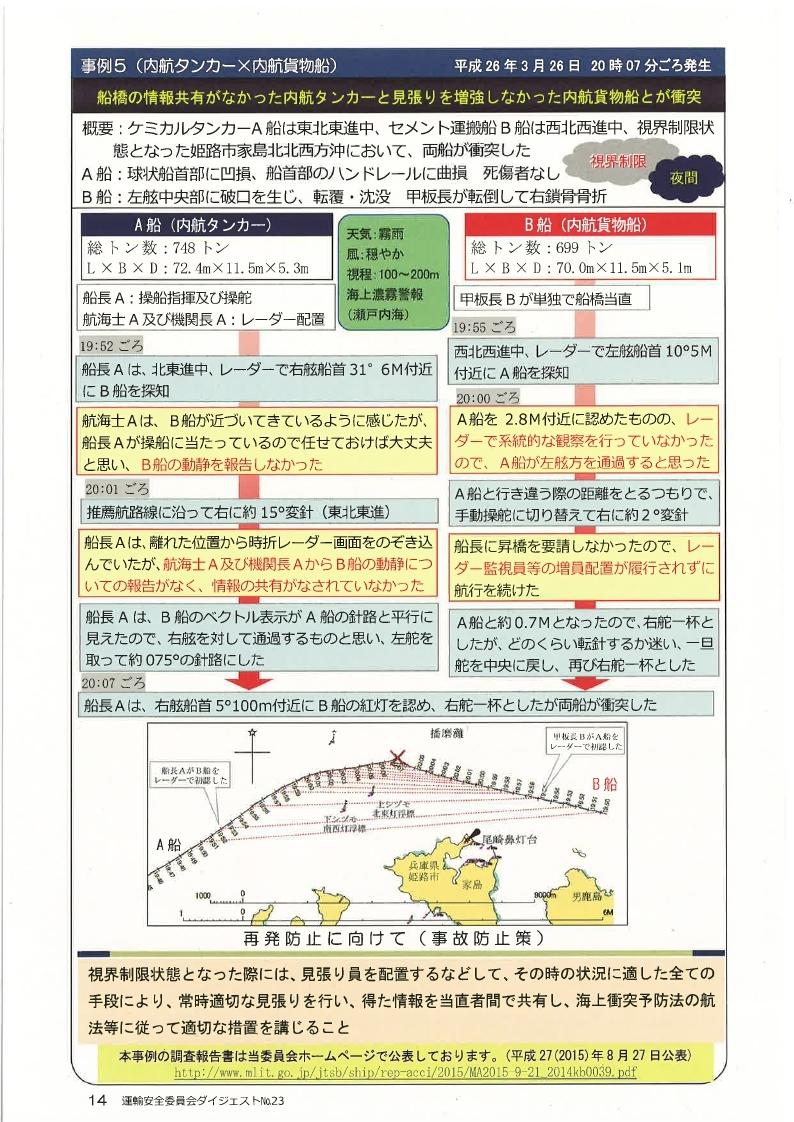 20170531143329.pdf_page_14