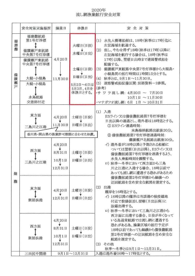No.1075_瀬戸内海における「流し刺し網」漁業盛漁期間中の航行安全対策(その2)_3