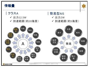 20170710_内航事業者向け.pdf_page_04 04