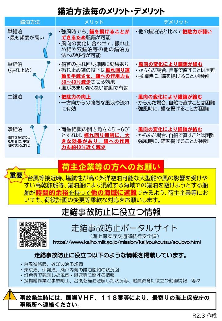 【日本語版】走錨事故防止ガイドライン_4