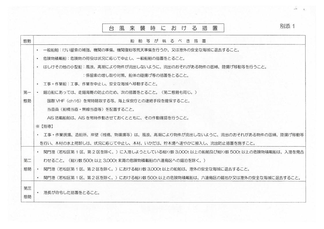 改正【関門港長基準】関門港台風対策の送付について.pdf_page_4