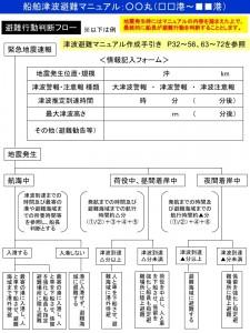 船舶津波避難マニュアル様式(簡易版).pdf_page_2