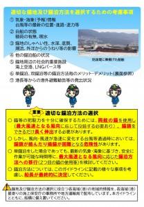 【別添1】ガイドライン(小型内航船舶用)_3