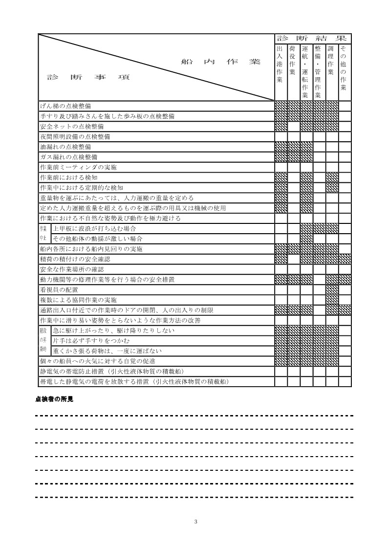 ②自己診断票(一般船舶用)-コピー_3