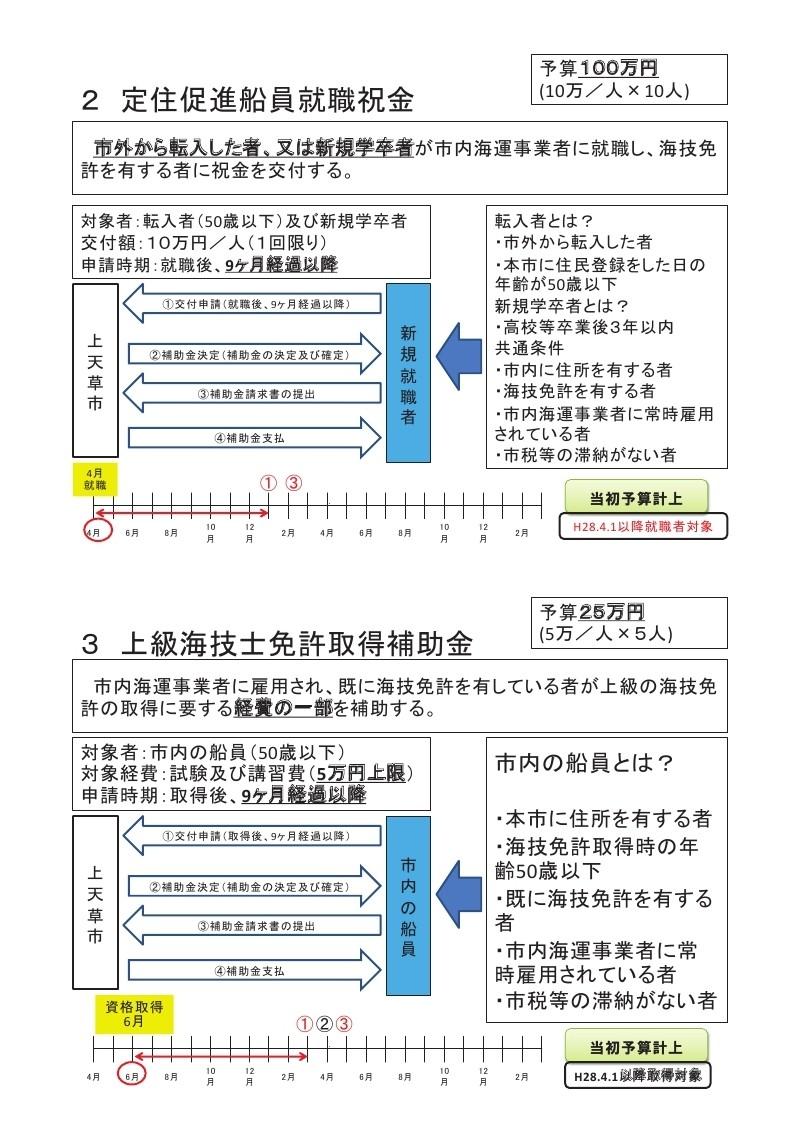 1各種補助金概要説明.pdf_page_2