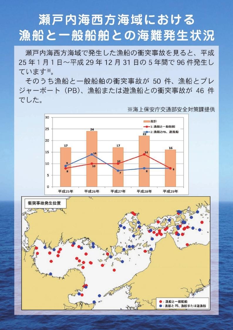 【日本語版】瀬戸内海西方海域漁業操業情報図(圧縮).pdf_page_03