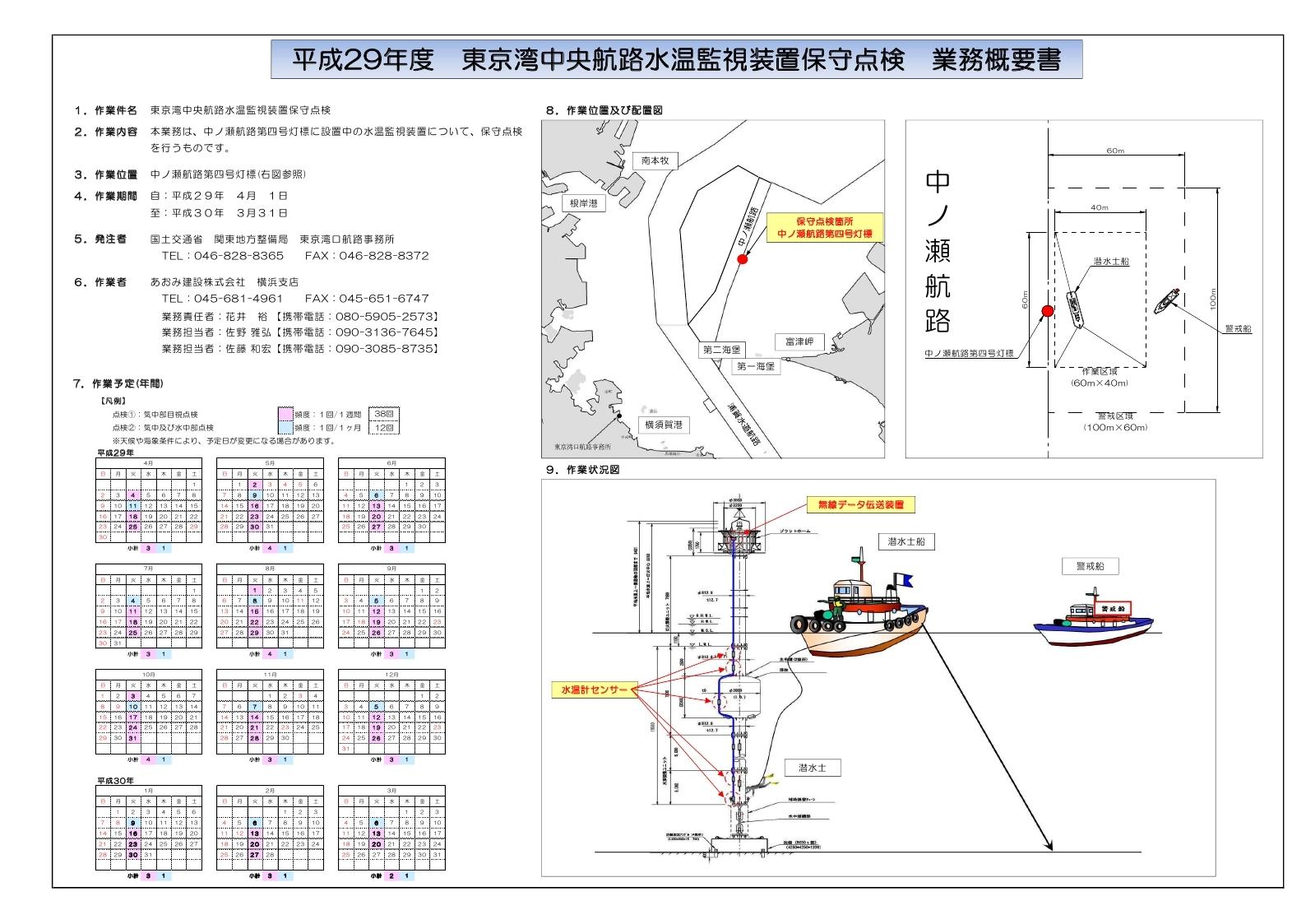 業務概要書_水温監視装置保守点検.pdf_page_1