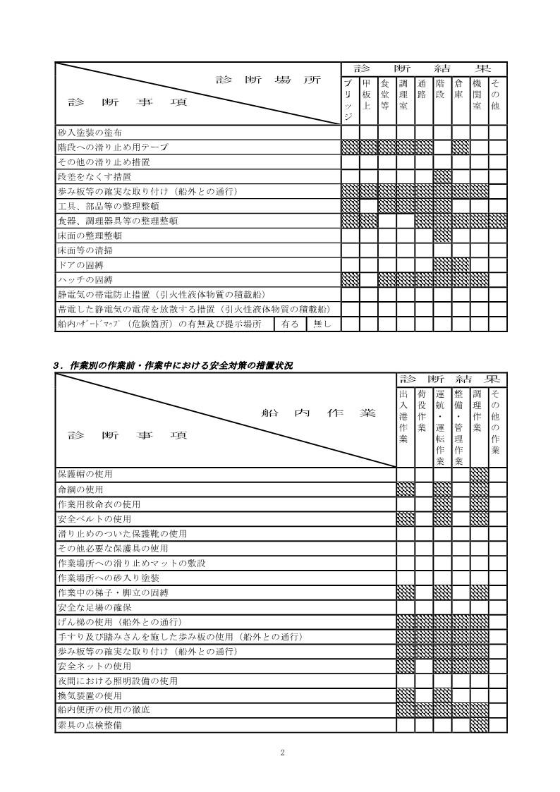 ②自己診断票(一般船舶用)-コピー_2