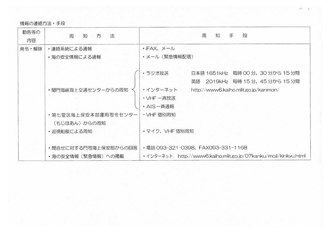 改正【関門港長基準】関門港台風対策の送付について.pdf_page_6