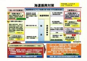 20160602上天草市海運振興対策.pdf_page_1
