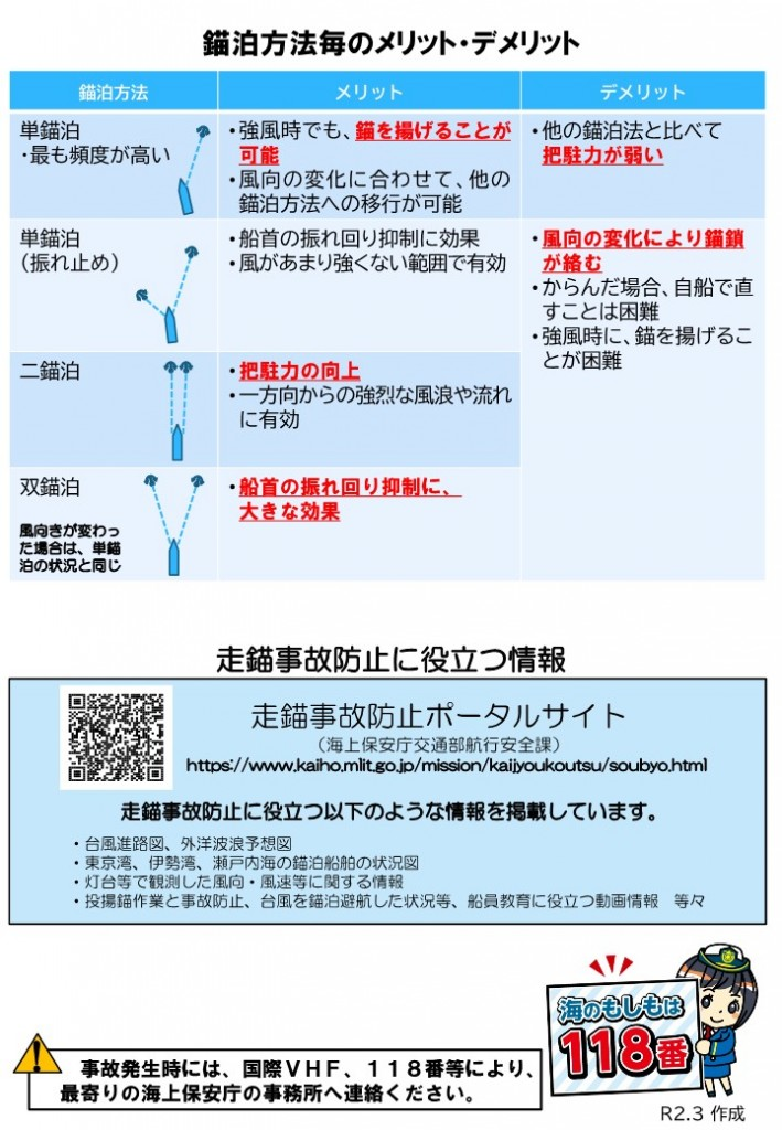 【別添1】ガイドライン(小型内航船舶用)_4