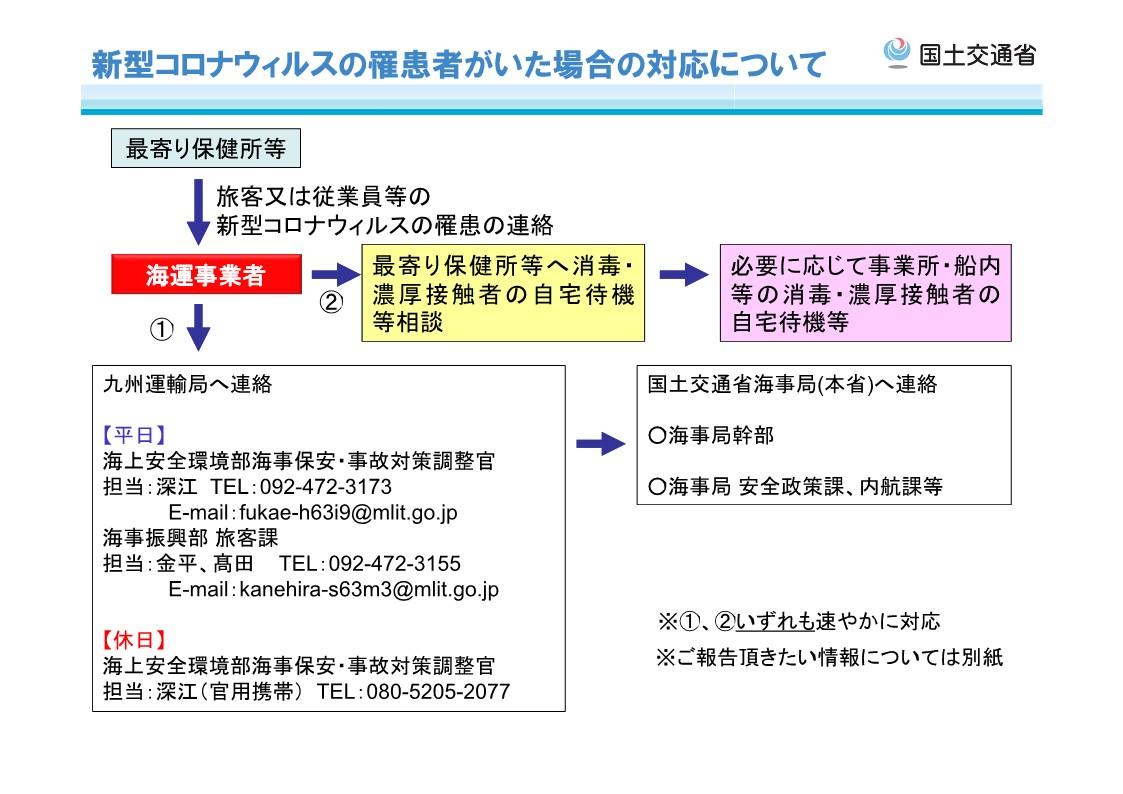 R02.03.11 新型コロナウイルス感染症に係る情報提供依頼について_2