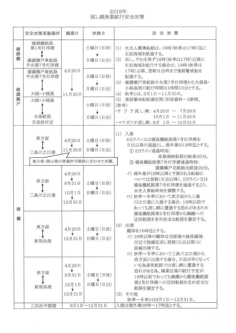 No.1023_瀬戸内海における「流し刺し網」漁業盛漁期間中の航行安全対策.pdf_page_3