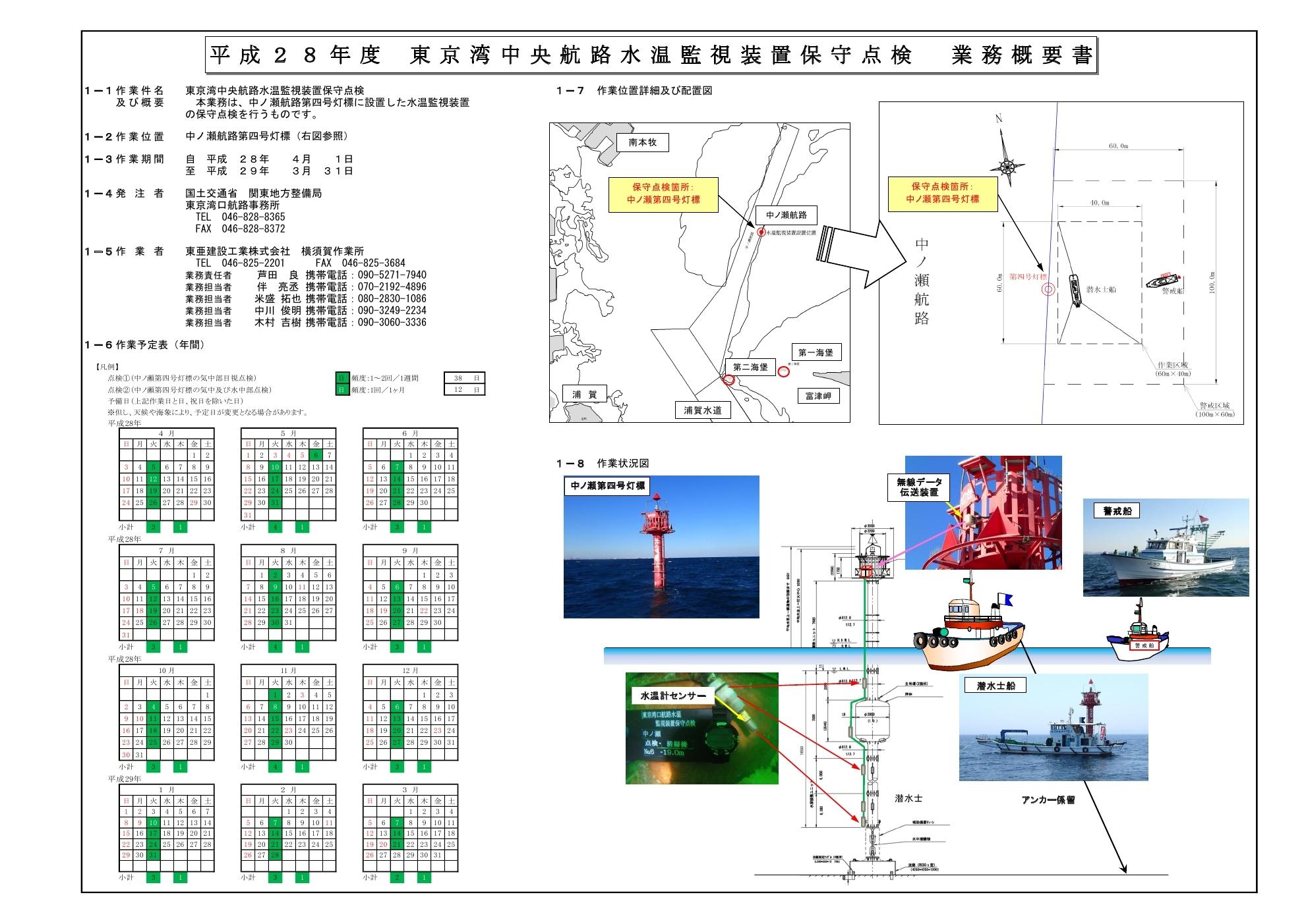 ★02-01業務概要書(中ノ瀬)H28.02.26.pdf_page_1